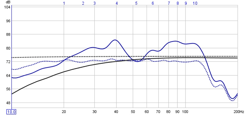Best curve for Mid bass punch-curve-1.jpg