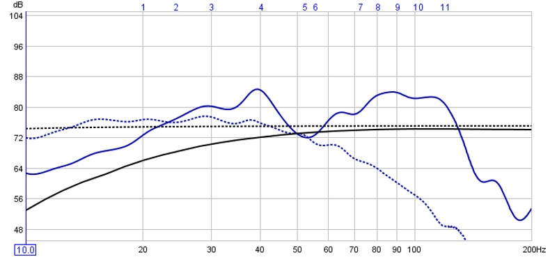 Best curve for Mid bass punch-curve-2.jpg