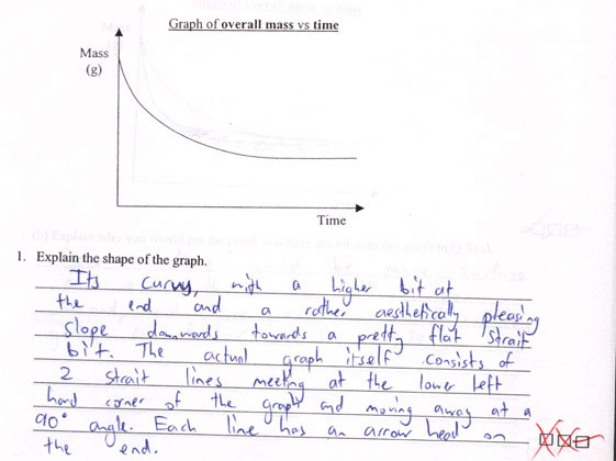 Ever had a tough question on a test?-curve.jpg