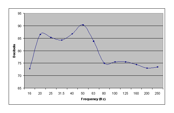 REW Noob-curve-mo-increased-values.jpg