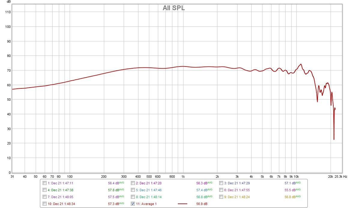 3 way speaker measurements inside, outside & group delay: am I right?-d.jpg