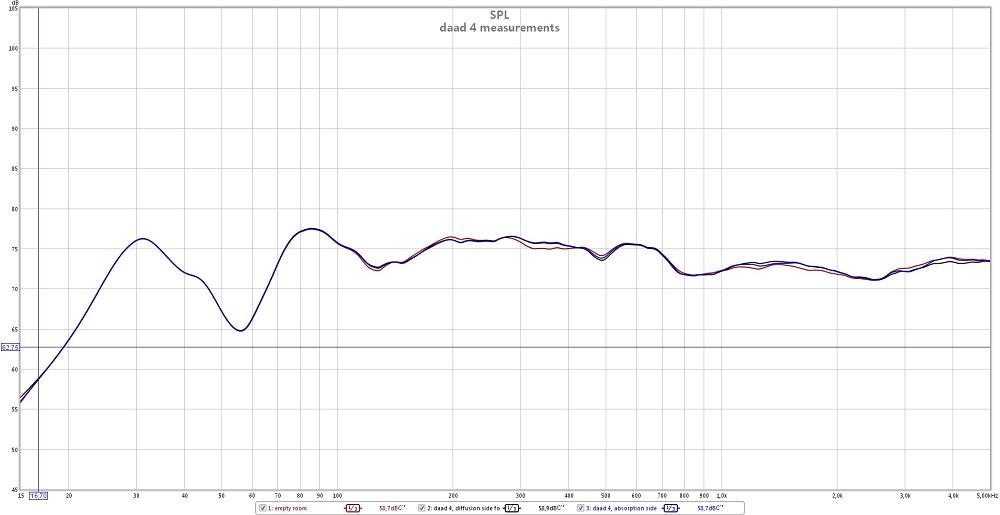 REW measurements with DAAD 4-daad-4-spl-measurments.jpg