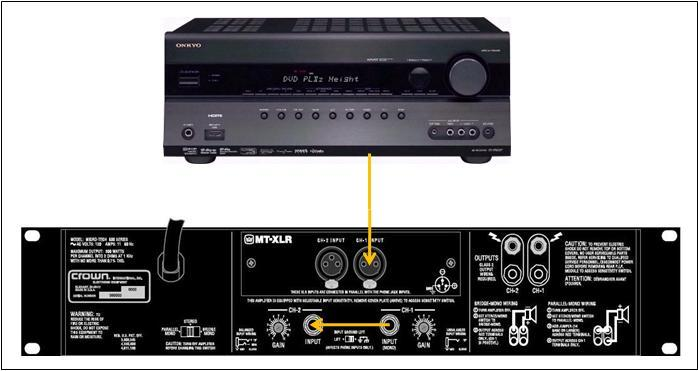 Best way to split LFE to multiple amps-daisy-chain-amp-channels.jpg