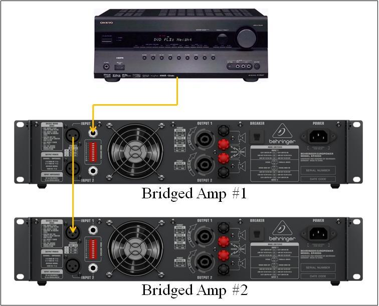 Best way to split LFE to multiple amps-daisy-chain-bridged-amps.jpg
