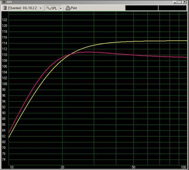 "Mach 5 18"", 180lt, 500watts tuned to 20hz-david-ixl.jpg"