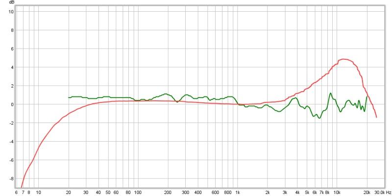 EMM-6 need calibration?-dayton.jpg