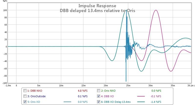 System Delay measurement question-dbb-delay_phase-match-oris.jpg