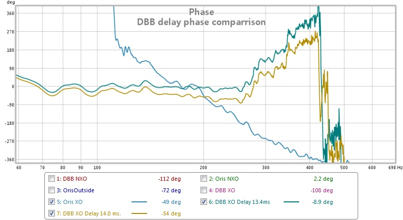 System Delay measurement question-dbb14msphase-comparrison.jpg