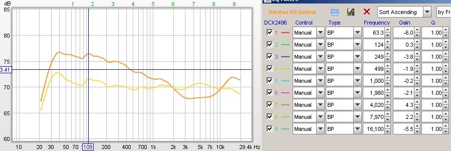 Which graph does the human ear hear-dcx-flat-smooth1.jpg