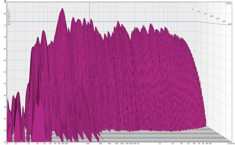First Measurement in New Home Studio-dec-28-waterfall-20000hz.jpg
