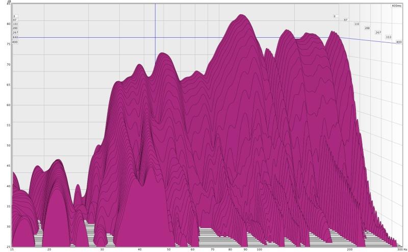 First Measurement in New Home Studio-dec-28-waterfall-300hz.jpg