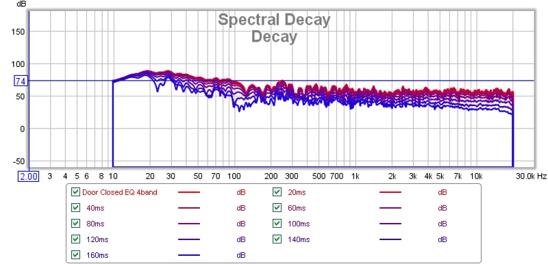 ***Working man's home theater measurements*****-decay-plot.jpg
