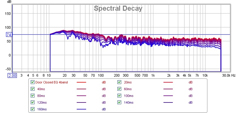 ***Working man's home theater measurements*****-decay-plot2.jpg