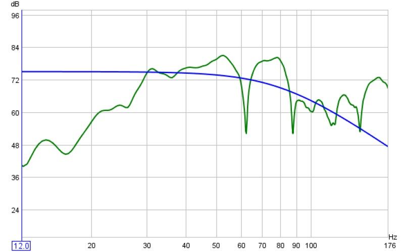 Dual RL-p18 LLT begun-def-tech-right-only.jpg