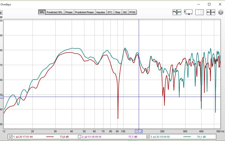 100 hz dip-default-vs-2.90.png