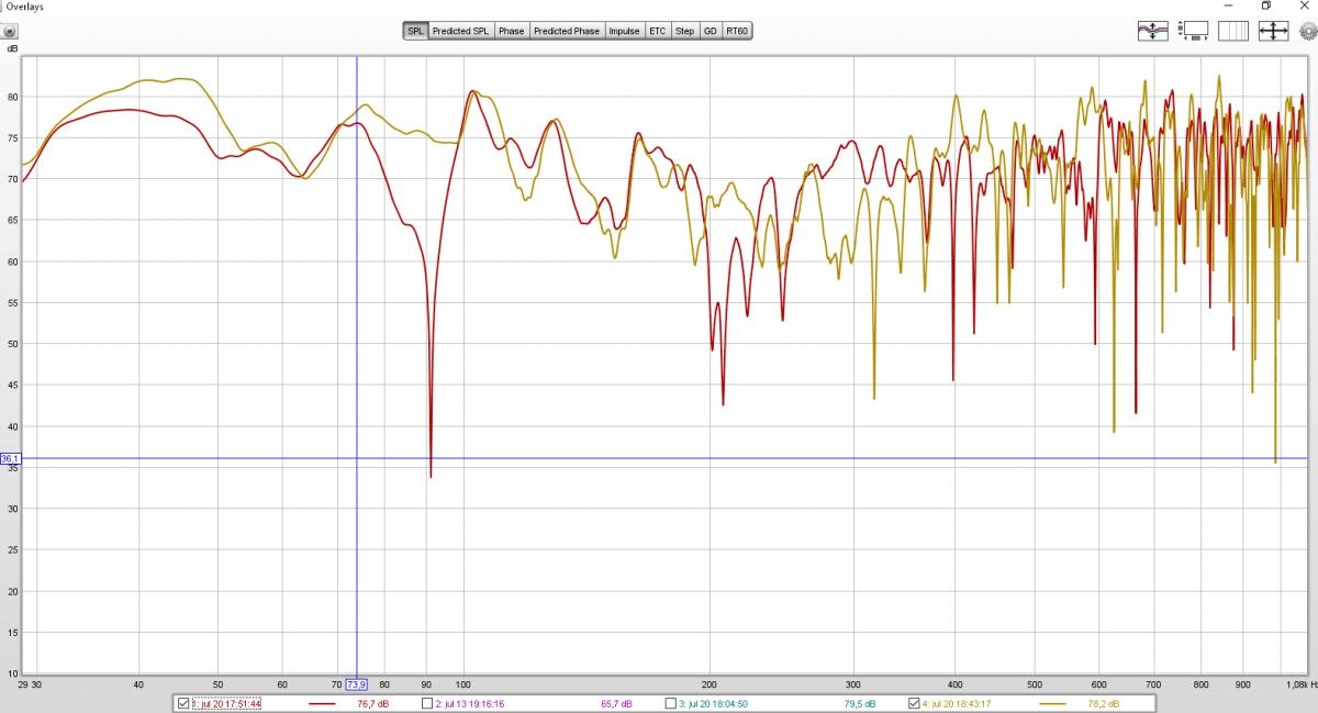 100 hz dip-default-vs-3.30.jpg