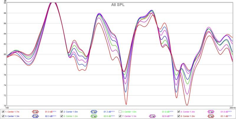 Can REW predict 2sub performance from single sub measurements?-delay-1.7-1.0m.jpg