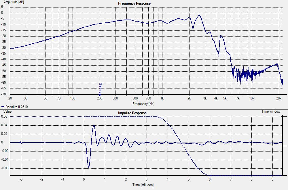 Looking for Efficient 2 Way Speaker Plans-deltalite-ii-2510.png