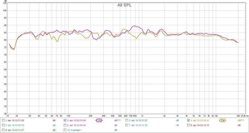 My first REW measure-denon-4520_l_r_waud.jpg