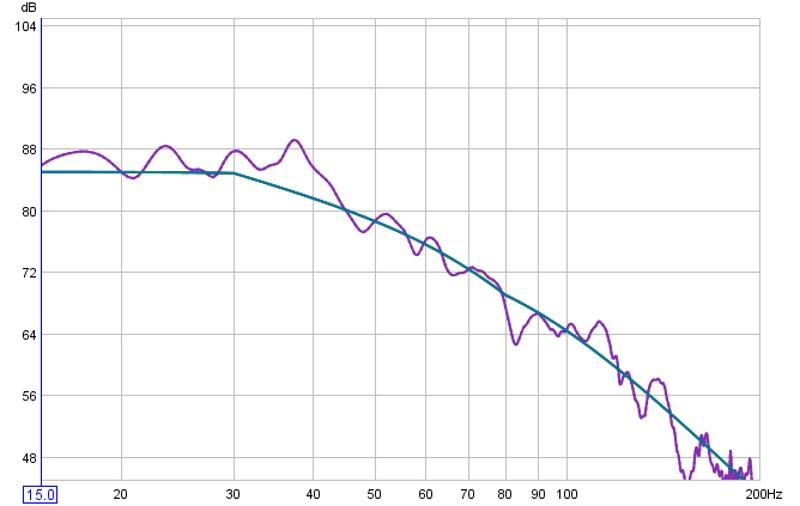 Dual PB13 graphs-deq-curve.jpg