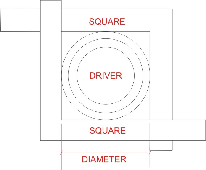 Speaker Cabinet Building Tutorial-diameter.jpg