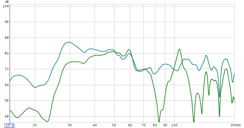 Fun with a small sub. Yamaha YST-MSW10 what a difference with REW!-difference.jpg