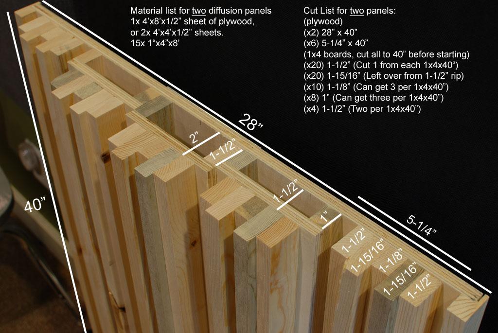 Bass trap material confusion-diffusera-copy.jpg