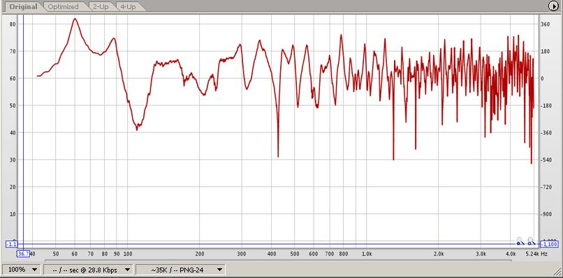 Two lines on my graph, why?-dip-100-hz.jpg