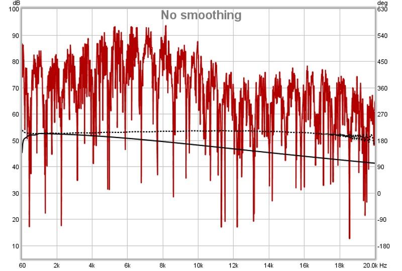 Sweep vs. signal generator-dips.jpg