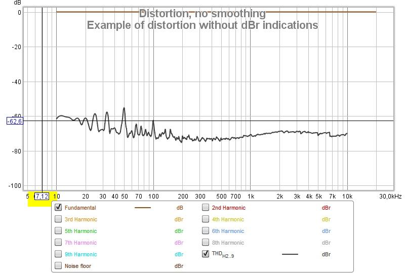 Missing distortion measurements-distortion-example.png