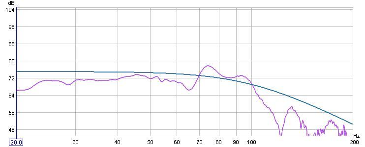 Diy Sub REW Graph-diy_sub.jpg