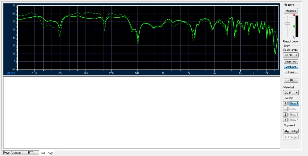 The best Audyssey test... single mic test-dotted-eq-off.-green-eq-.jpg