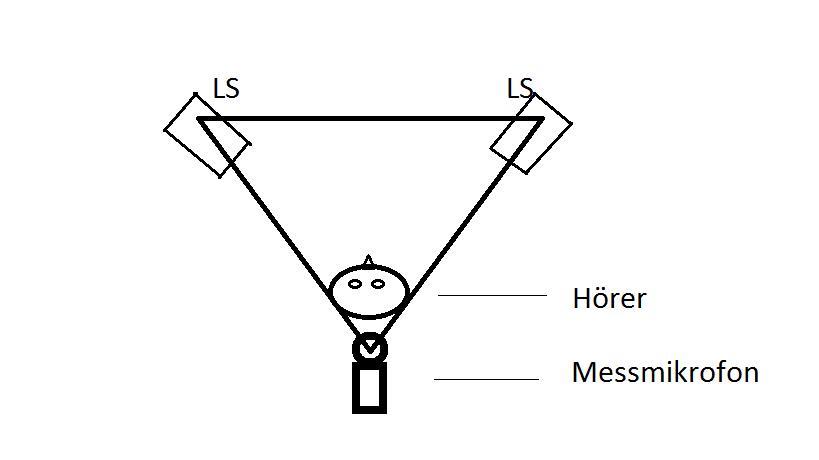 Help needed understanding REW measurements-dreieck.png