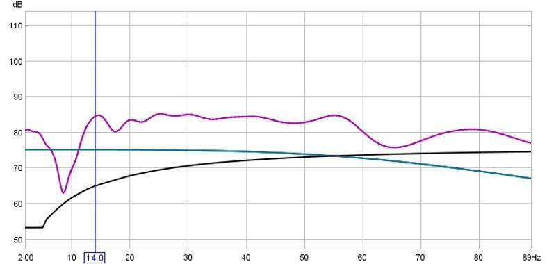 Rew measurements, something wrong?-dts-10-2.jpg