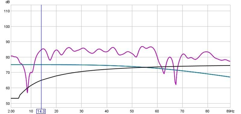 Rew measurements, something wrong?-dts-10.jpg