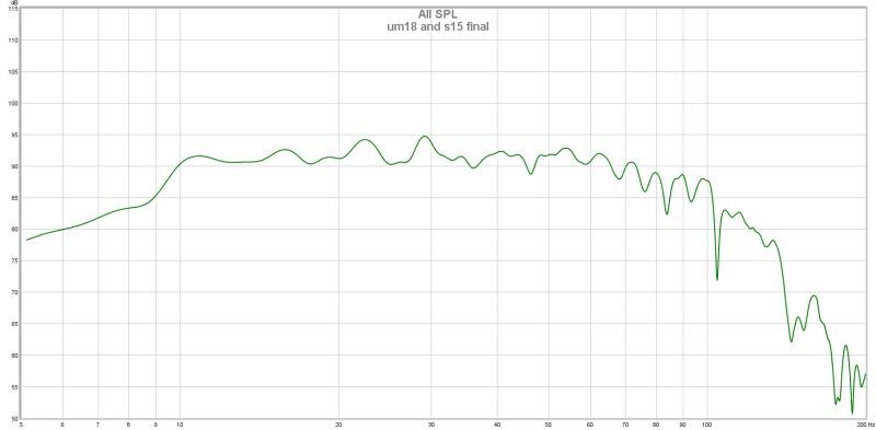 need help with eq on dual subs-dual-final.jpg