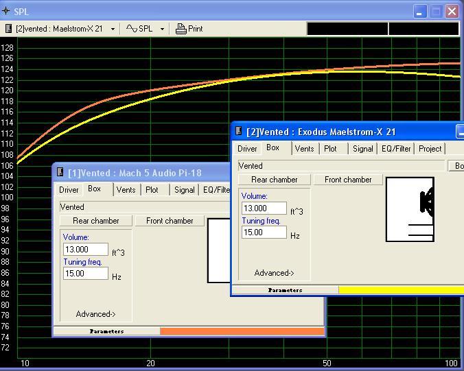 A Pair of New Mach 5 Audio UXL-18 Drivers-dual-pi-18s-graph.jpg