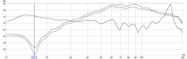 Port Length Recommendations-dual-rlp-15-llt.jpg