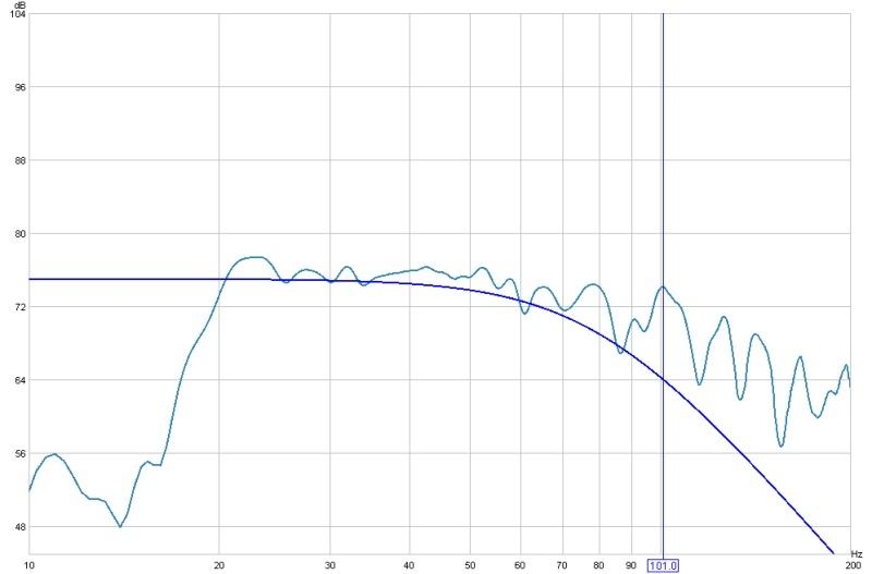 On Minimal EQ, Target Levels, and a Hard-Knee House Curve (long)-dual-shivas-corner-w-7-filters-doors-open.jpg