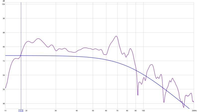 Please critique my graph-dual-sub-me-side-me-front.jpg
