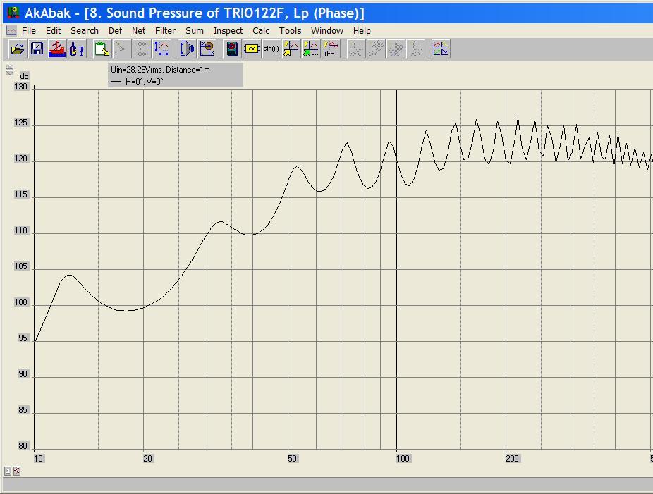 Poll - TRIO12 Butt Kicker Or TRIO12 Lease Breaker-dual-trio12-front-loaded-horn-100-watts-2pi.jpg