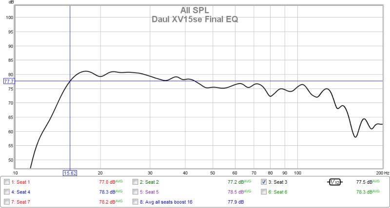 Official Power Sound Audio (PSA) Thread-dual-xv15se-final-eq.jpg