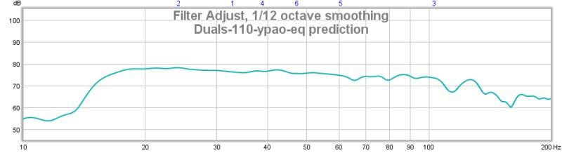 PB2000 graph!, MiniDSP(help)-duals-110-ypao-eq-prediction.jpg