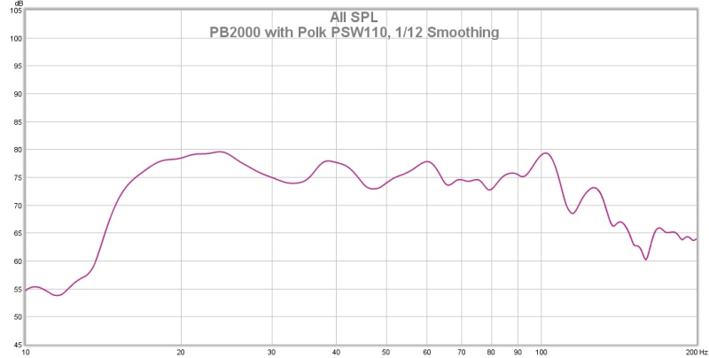 Audyssey Graphs - Please post your results!-duals-smoothed.jpg