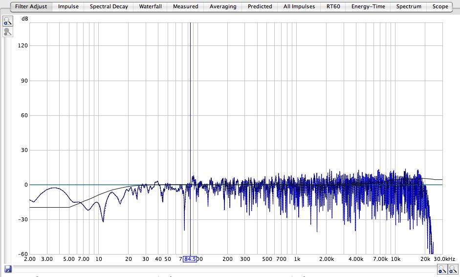 Weird Looking Calibration-duet-freq-response.png