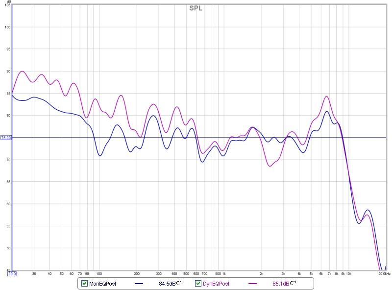 Audyssey Graphs - Please post your results!-dyn-man-eq.jpg