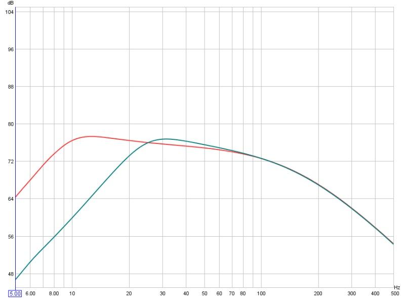 RECKHORN F-1 Active Crossover Modifications-e-f-1-compare-low-freq-rolloff-max-cw.jpg