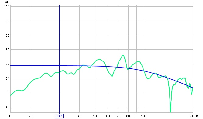 Phase settings on dissimilar subs-early-1-csx-eqd.jpg