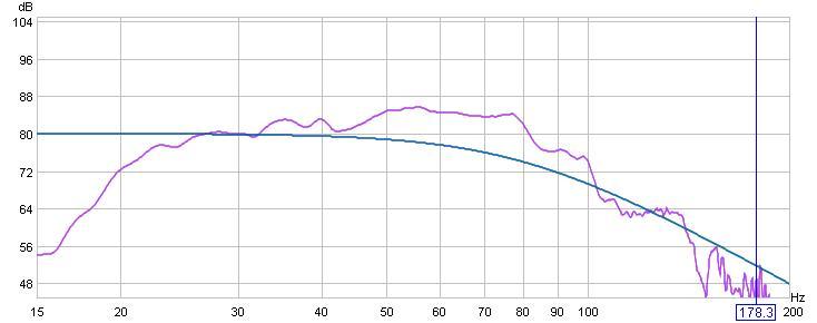 First Graphs...-earthquakemiv12.jpg