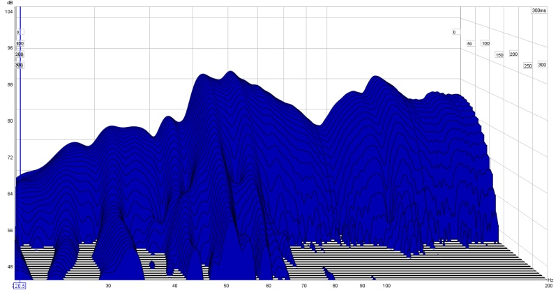Rode NT1 okay for measuring?-ecm-waterfall.jpg